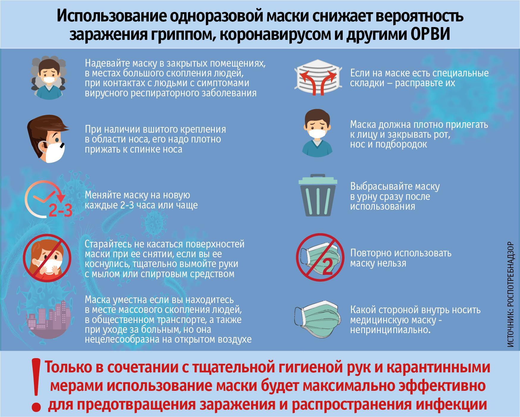 ispolzovanie_medicinskoj_maski